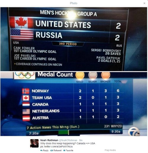 lolympics-usa-broadcasters-fail