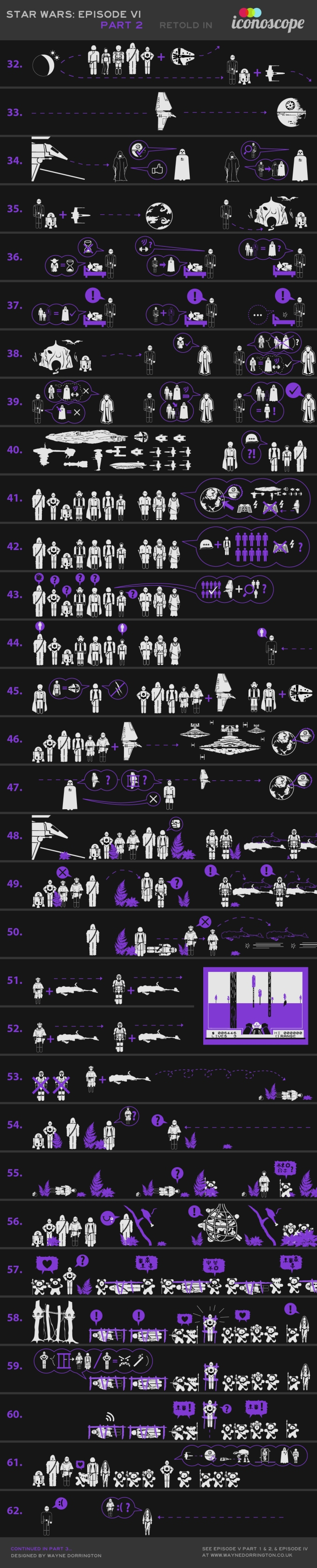 star-wars-return-of-the-jedi-iconoscope-part-2
