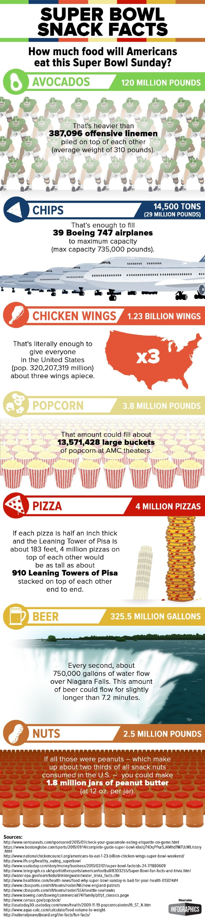 super-bowl-49-snack-facts