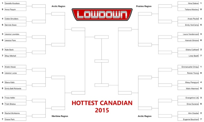 hottest-canadian-2015-bracket
