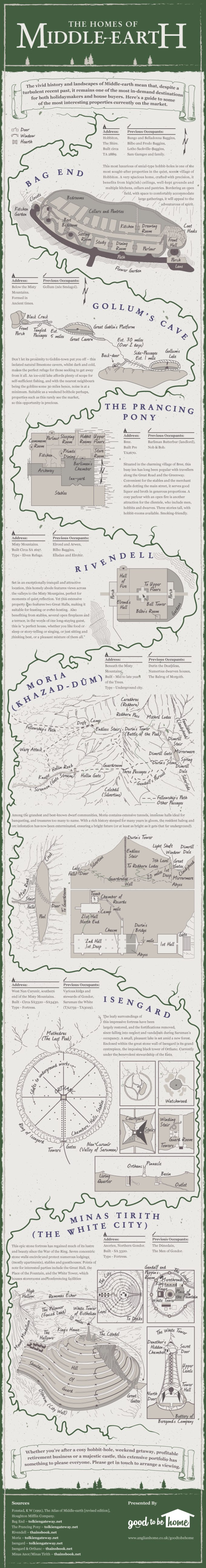 the-homes-of-middle-earth-infographic
