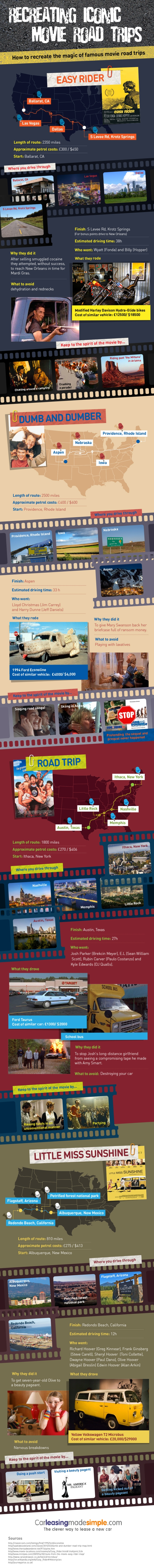 Movie Trips with Angus edits-maps-corrected-mod3