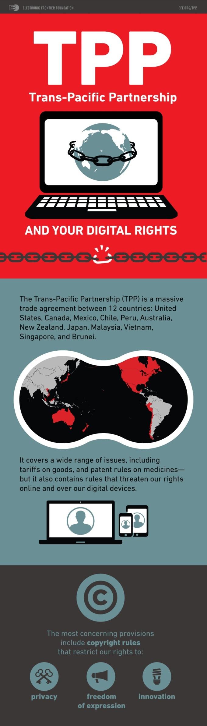tpp-infographic-1