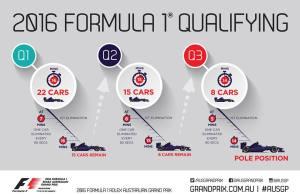f1-2016-australia-quali-infographic